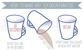 More On Caffeine And Tea: The Pot Thickens: Part 2